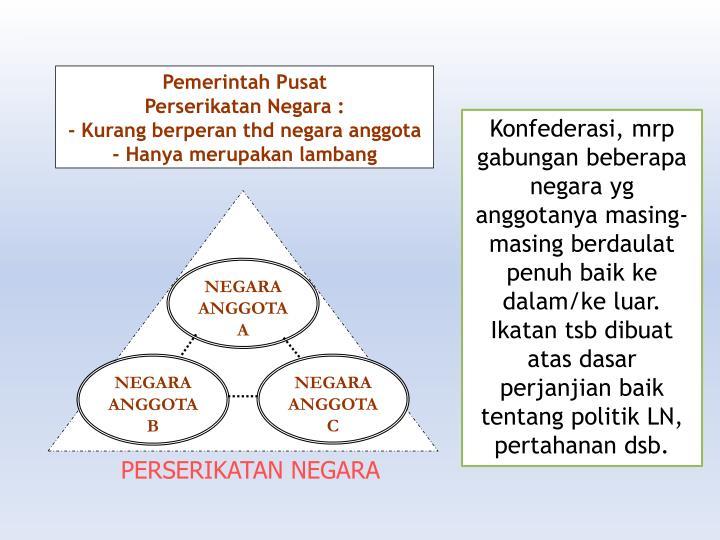 NEGARA ANGGOTA A
