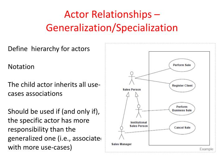 Actor Relationships – Generalization/Specialization