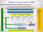 proposed approach to m e