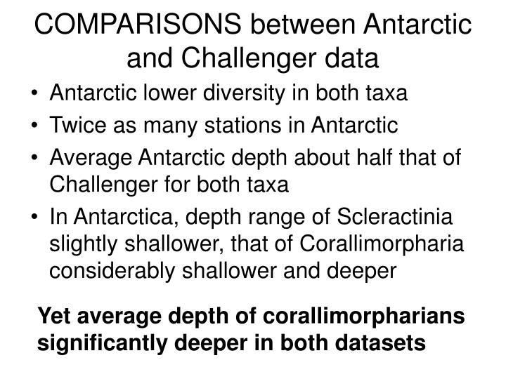 COMPARISONS between Antarctic and Challenger data