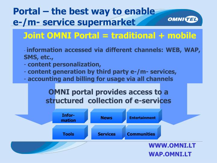 Portal – the best way to enable e-/m- service supermarket