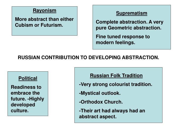Rayonism