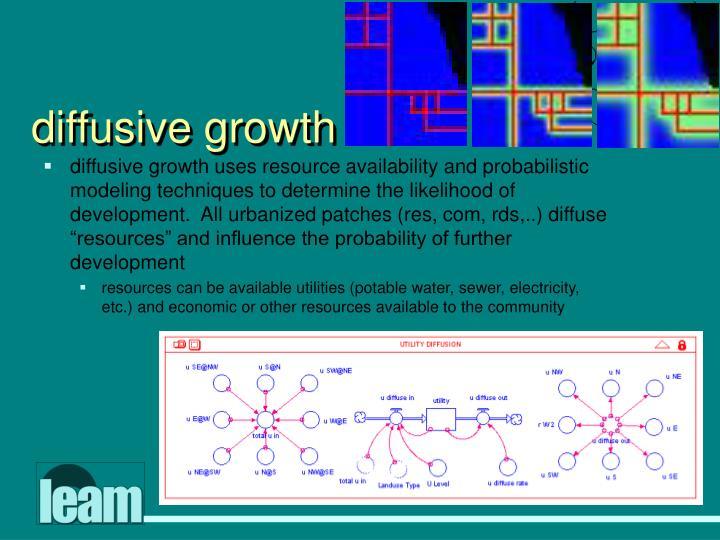 diffusive growth