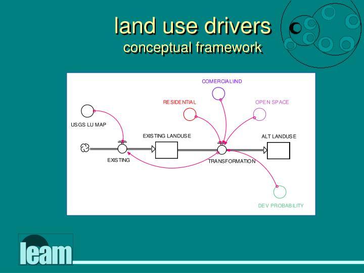 land use drivers