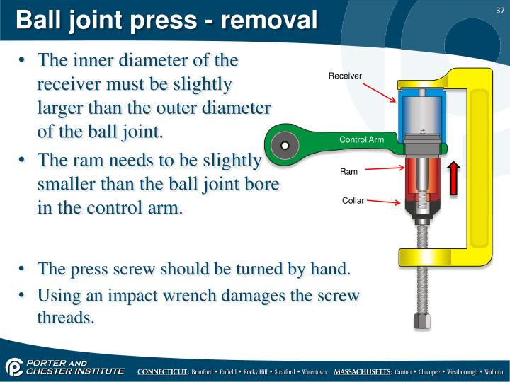 Ball joint press - removal