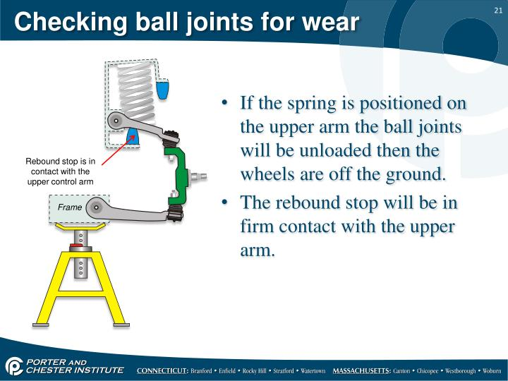 Checking ball joints for wear