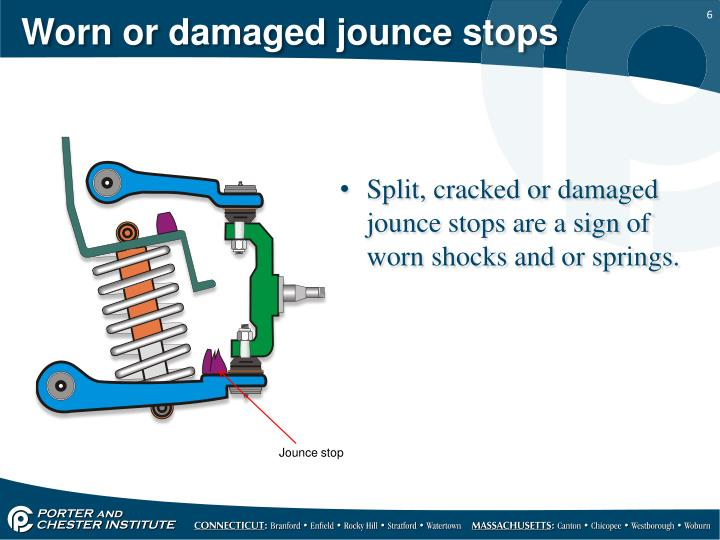 Worn or damaged jounce stops