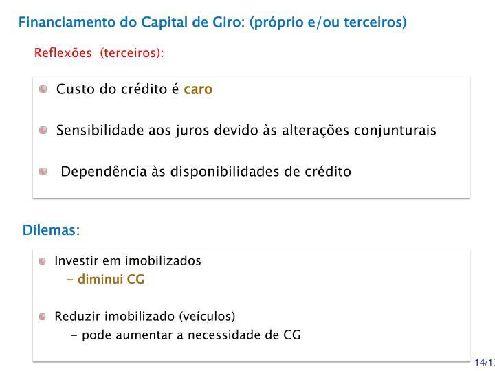 Financiamento do Capital de Giro: (próprio e/ou terceiros)