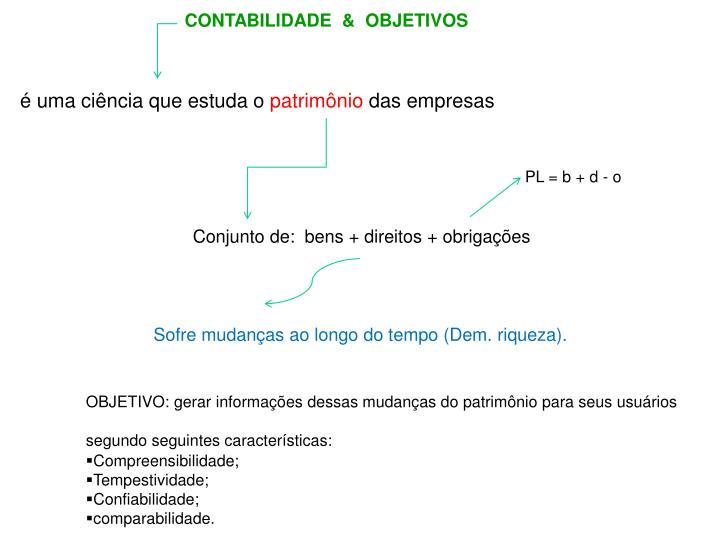 CONTABILIDADE  &  OBJETIVOS