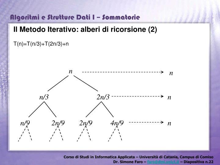 Il Metodo Iterativo: alberi di ricorsione (2)