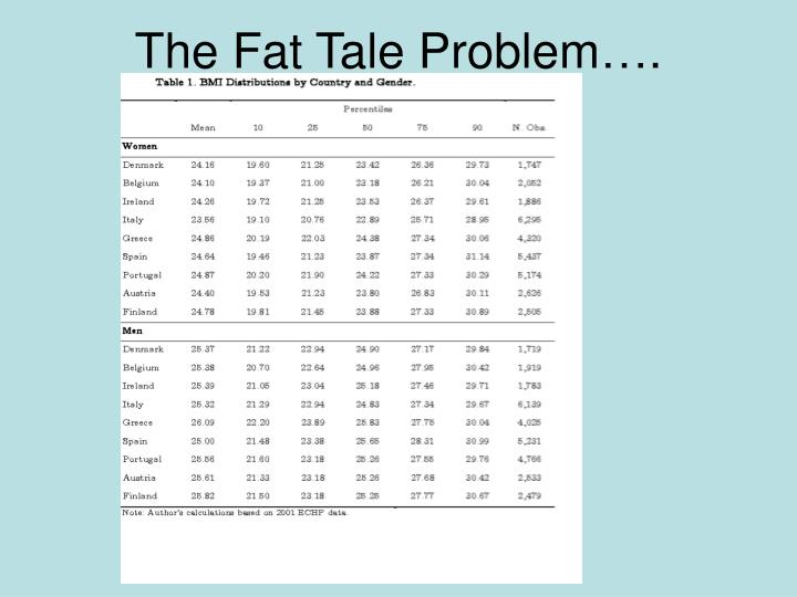 The Fat Tale Problem….