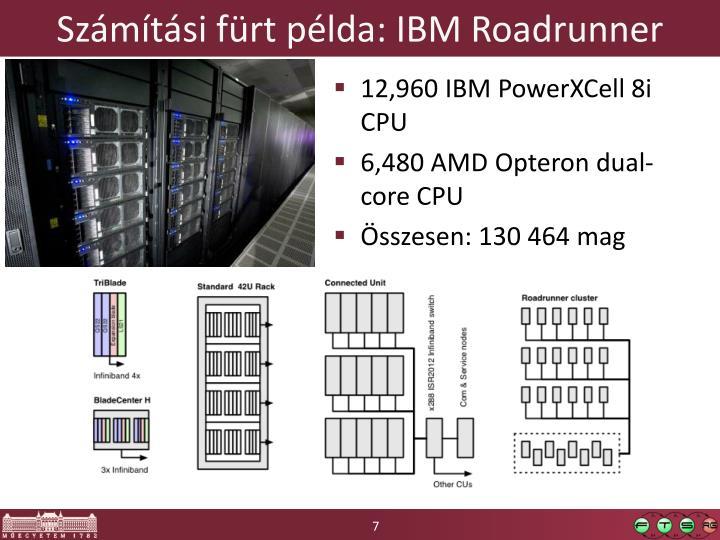 Számítási fürt példa: IBM