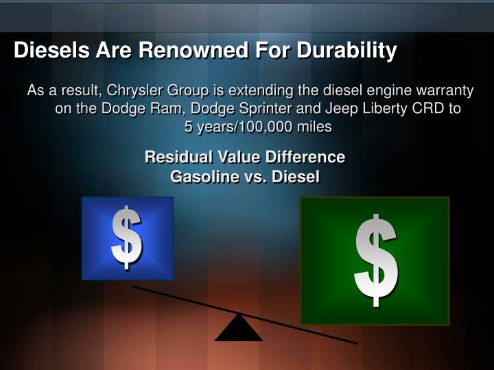 Diesels Are Renowned For Durability