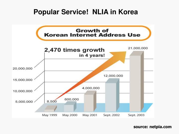 Popular Service!  NLIA in Korea