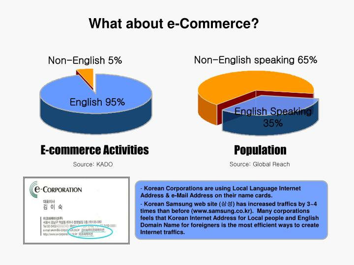 What about e-Commerce?
