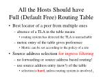 all the hosts should have full default free routing table