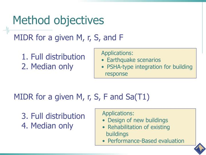 Method objectives