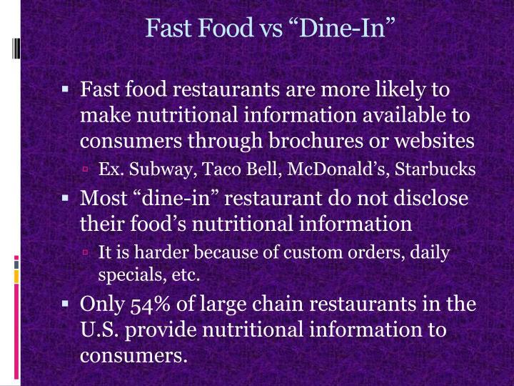 """Fast Food vs """"Dine-In"""""""
