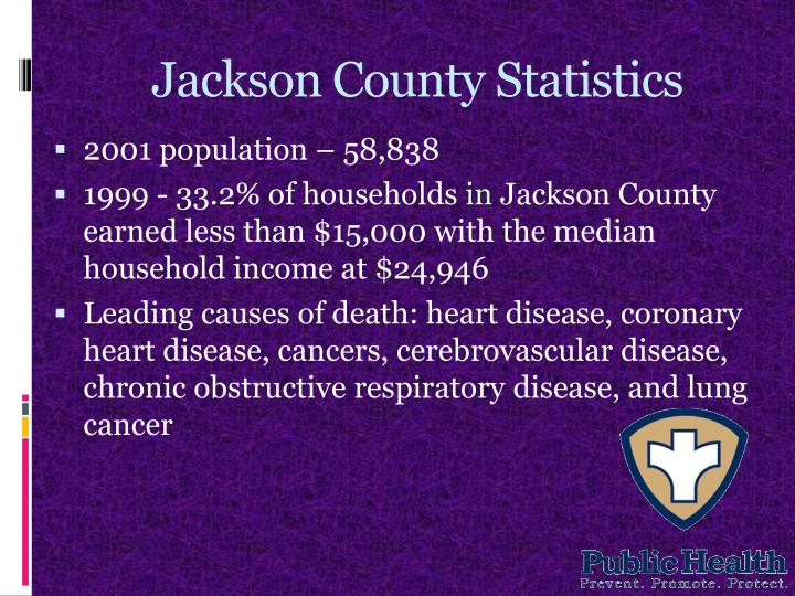 Jackson County Statistics
