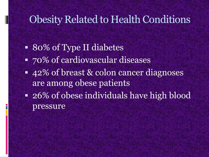 Obesity Related to Health Conditions