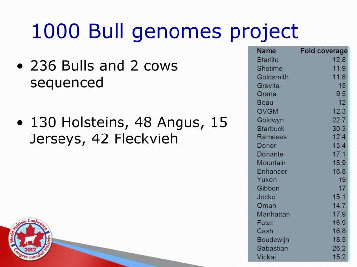 1000 Bull genomes project