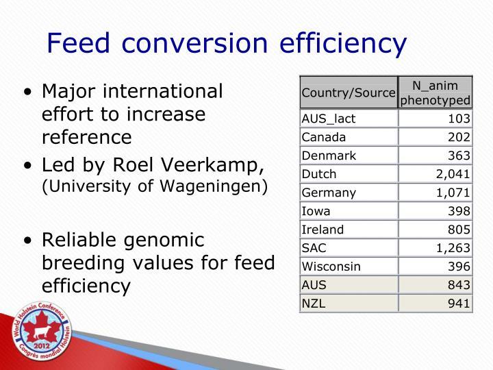 Feed conversion efficiency