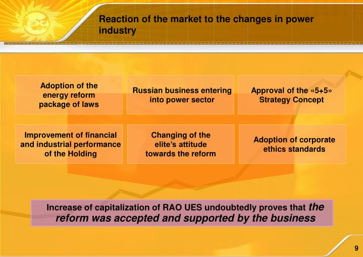 Reaction of the market to the changes in power industry