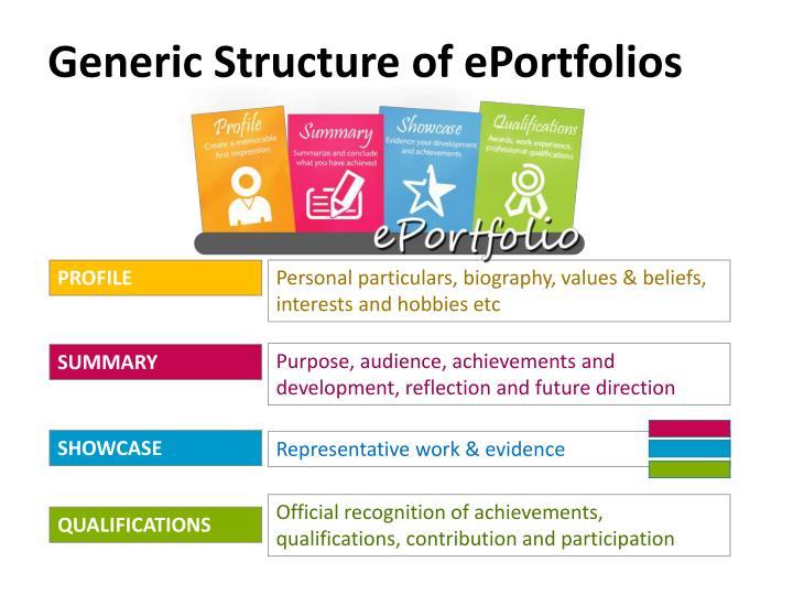Generic Structure of ePortfolios