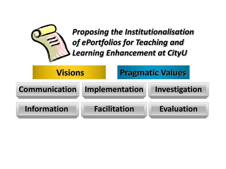 Proposing the Institutionalisation of ePortfolios for Teaching and Learning Enhancement at CityU
