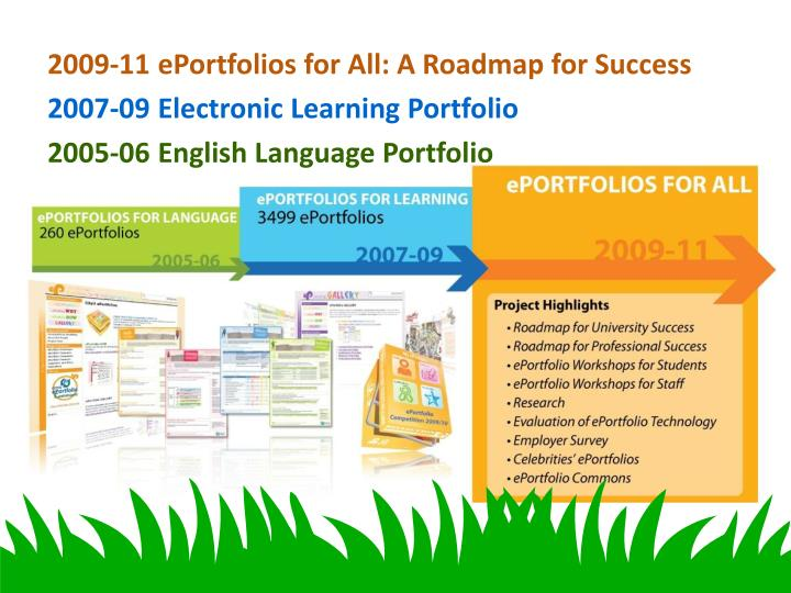 2009-11 ePortfolios for All: A Roadmap for Success