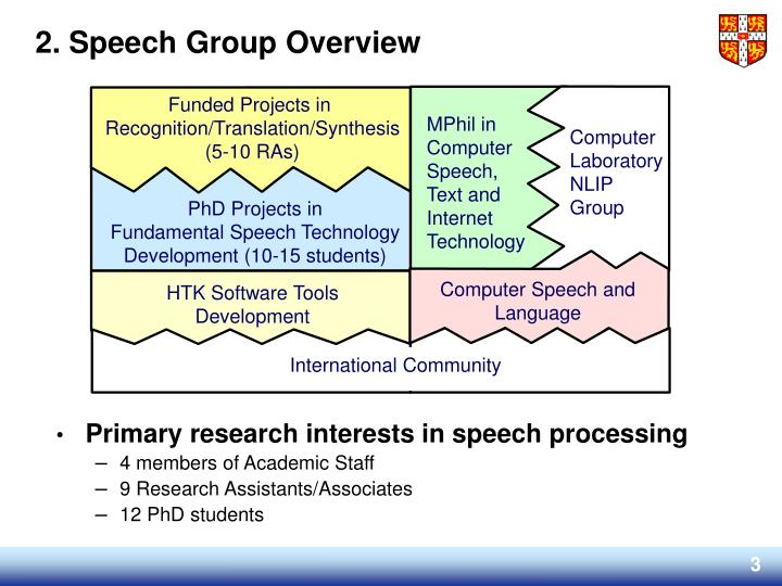 Primary research interests in speech processing
