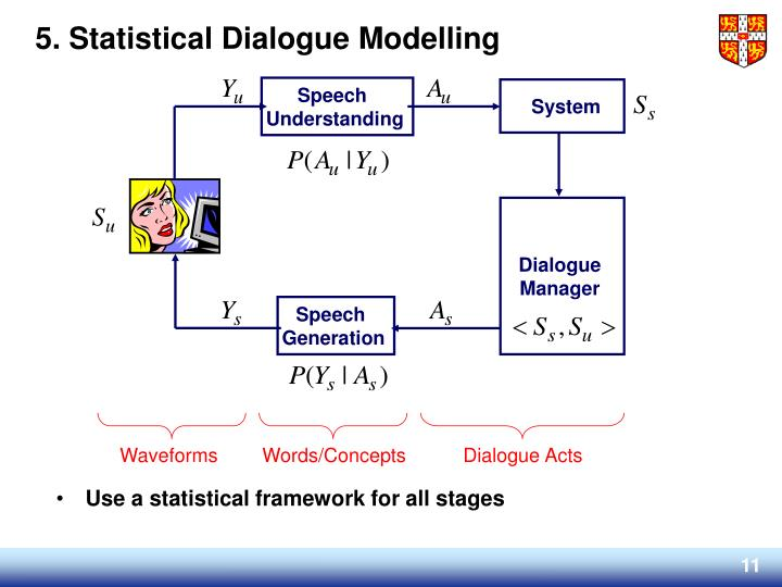 Use a statistical framework for all stages