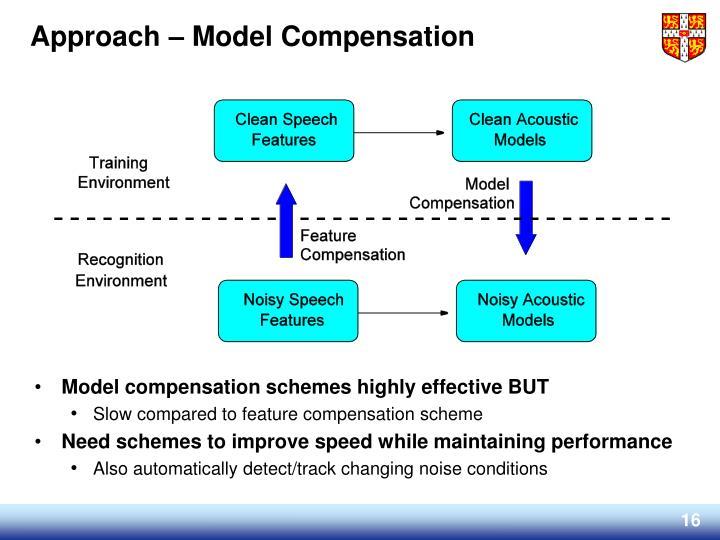 Approach – Model Compensation