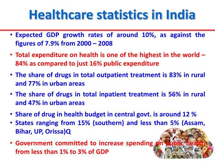 Healthcare statistics in India