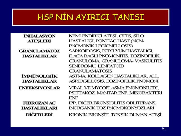 HSP NİN AYIRICI TANISI