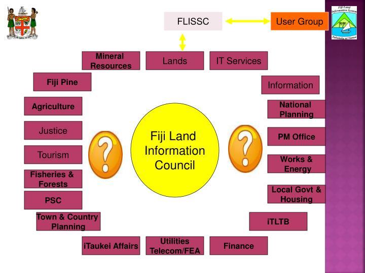 FLISSC