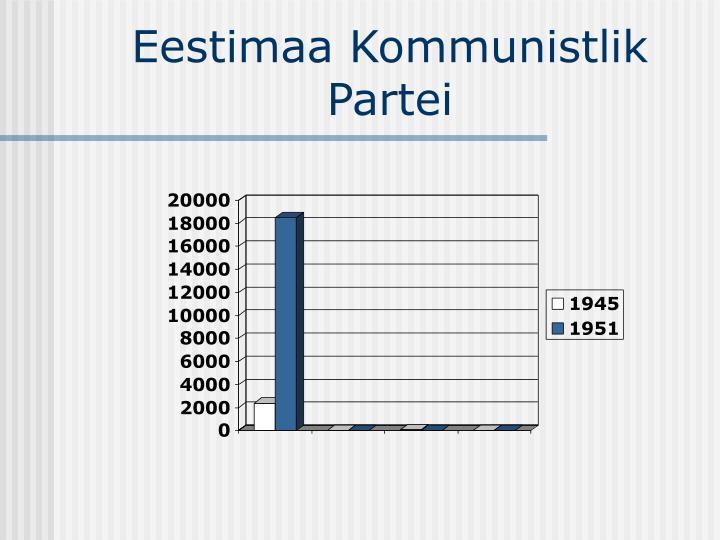 Eestimaa Kommunistlik Partei