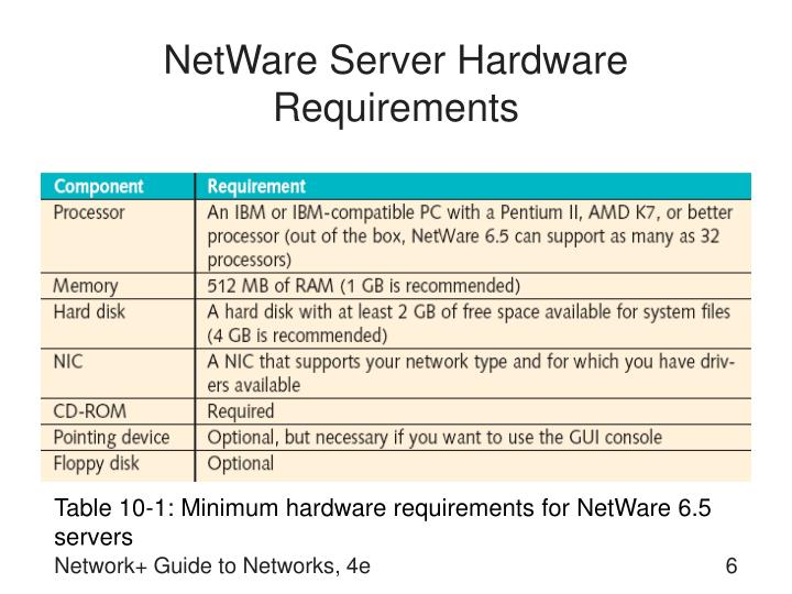 NetWare Server Hardware Requirements