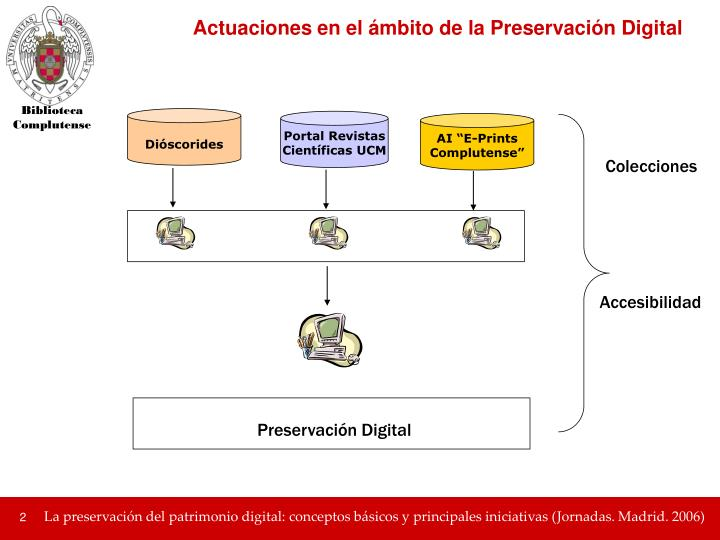 Actuaciones en el ámbito de la Preservación Digital