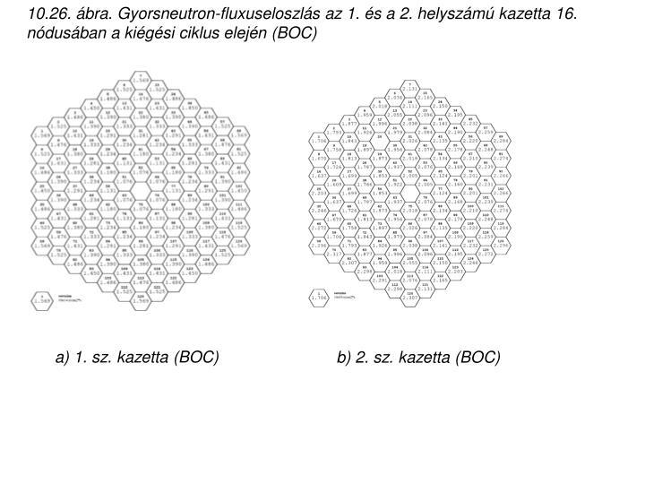 10.26. ábra. Gyorsneutron-fluxuseloszlás az 1. és a 2. helyszámú kazetta 16. nódusában a kiégési ciklus elején (BOC)
