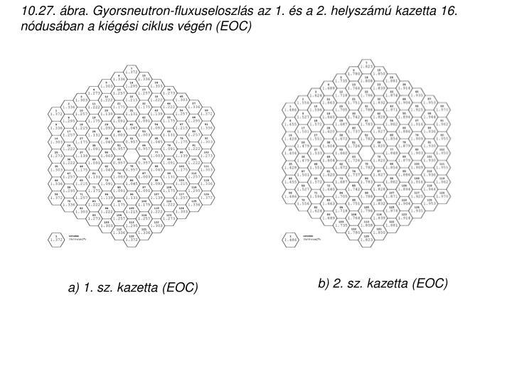 10.27. ábra. Gyorsneutron-fluxuseloszlás az 1. és a 2. helyszámú kazetta 16. nódusában a kiégési ciklus végén (EOC)