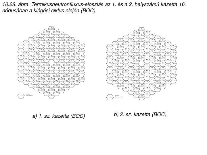 10.28. ábra. Termikusneutronfluxus-eloszlás az 1. és a 2. helyszámú kazetta 16. nódusában a kiégési ciklus elején (BOC)