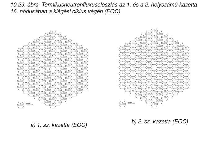 10.29. ábra. Termikusneutronfluxuseloszlás az 1. és a 2. helyszámú kazetta 16. nódusában a kiégési ciklus végén (EOC)