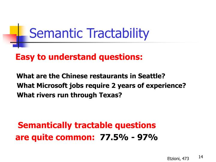Semantic Tractability