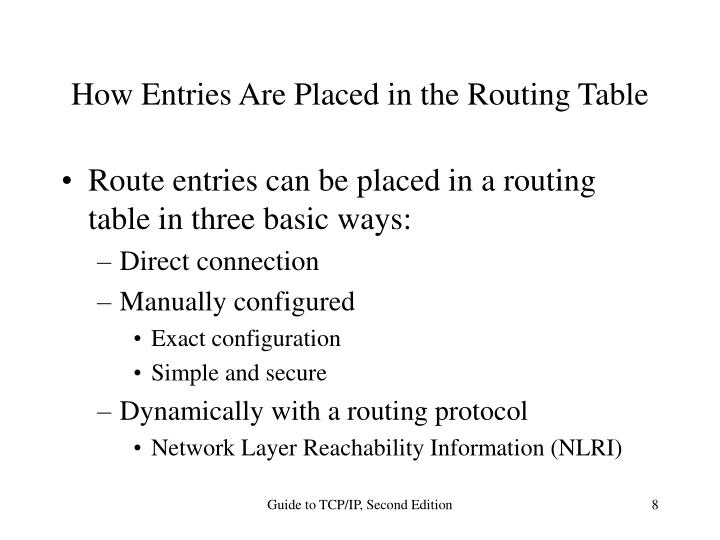 How Entries Are Placed in the Routing Table