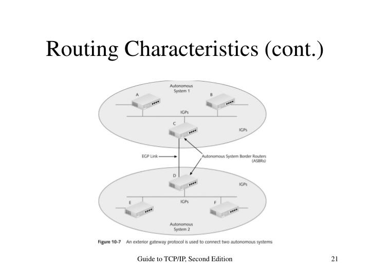 Routing Characteristics (cont.)