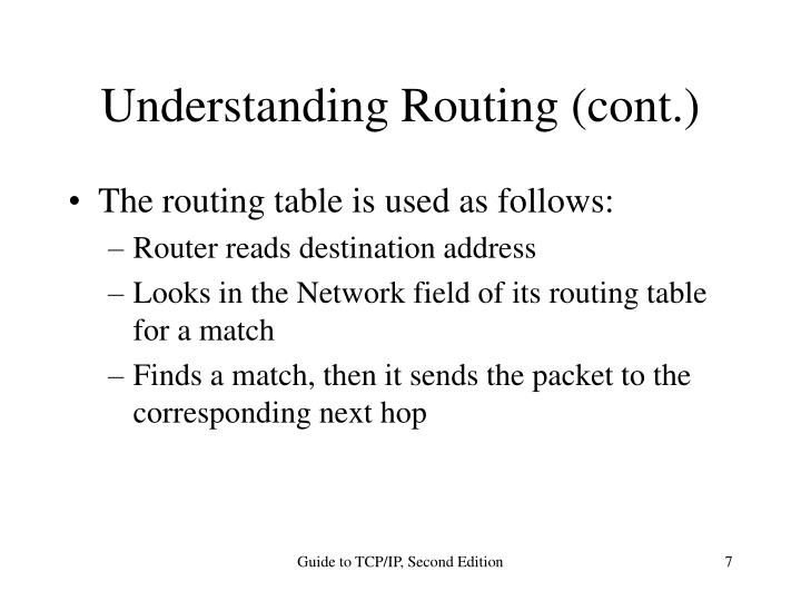 Understanding Routing (cont.)