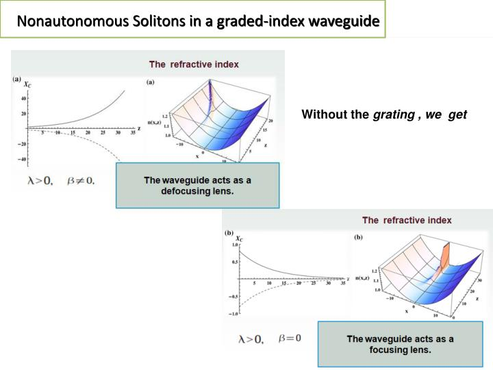 Nonautonomous Solitons in a graded-index waveguide
