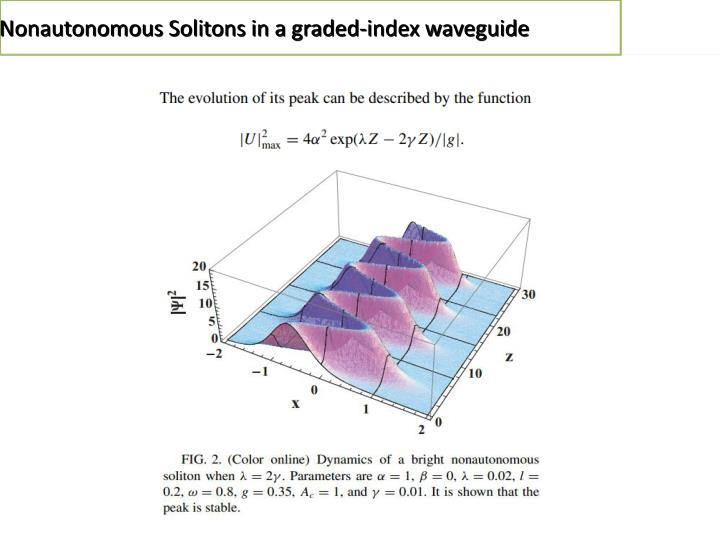Nonautonomous Solitons in a graded-index