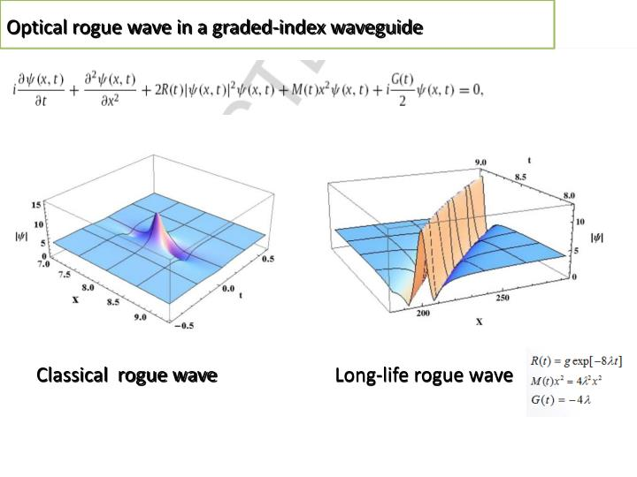 Optical rogue wave in a graded-index waveguide